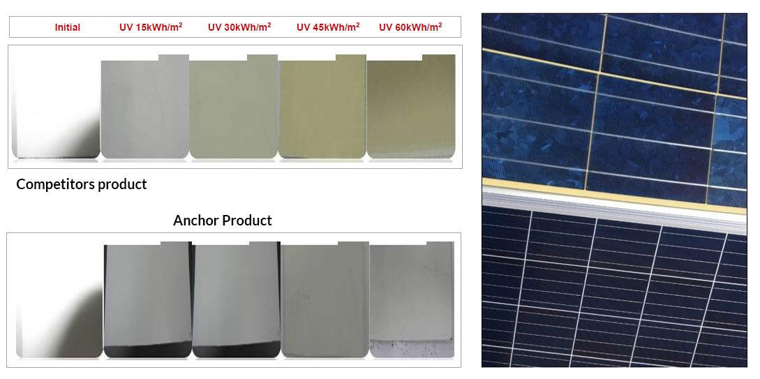 Solar Panel Products: Polycrystalline Solar - High Efficiency Solar
