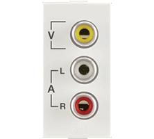 Roma Audio Video Socket